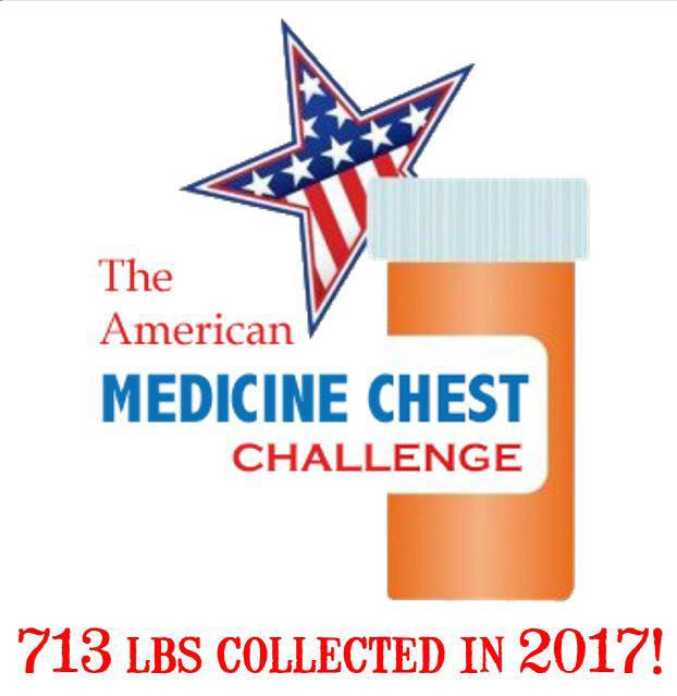 PD Medican Chest 2017 results